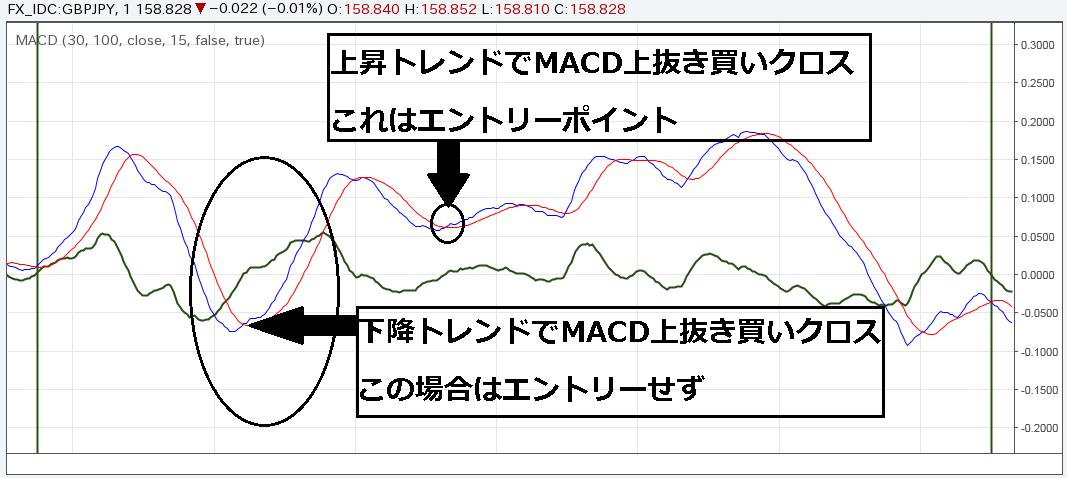 1macd-entori